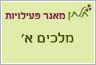 """תלתן תנ""""ך - מלכים א"""